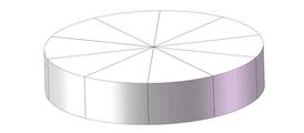 UFM3500-3R Inline Ultrasonic Round Cutting Machine